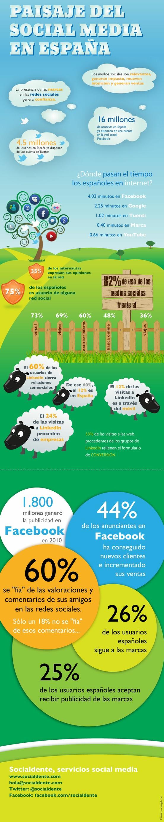 el-paisaje-del-social-media-en-espana-infografia-infographic-socialmedia