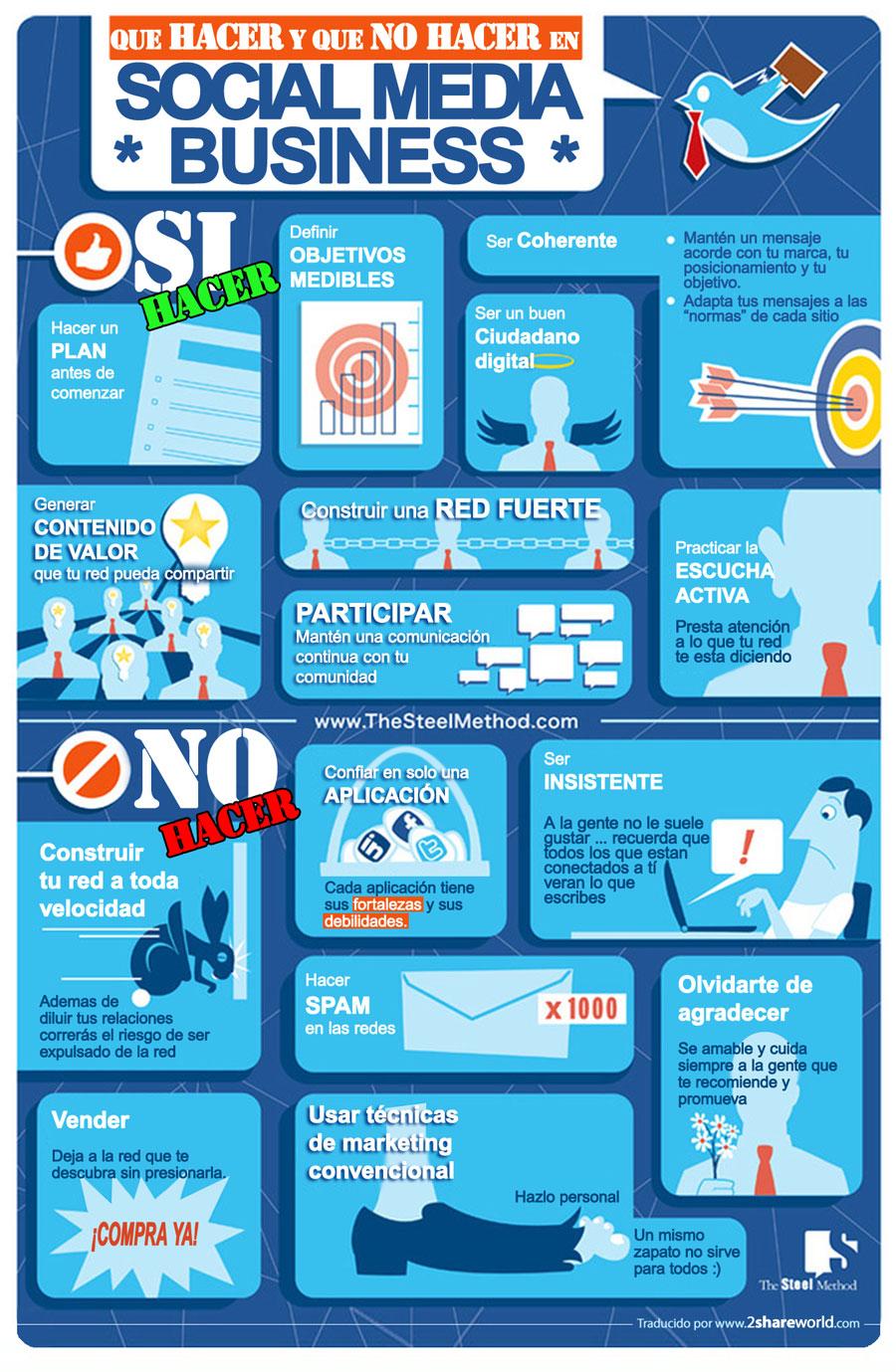 Los-SI-y-los-NO-en-los-Social-Media-para-los-Negocios-23