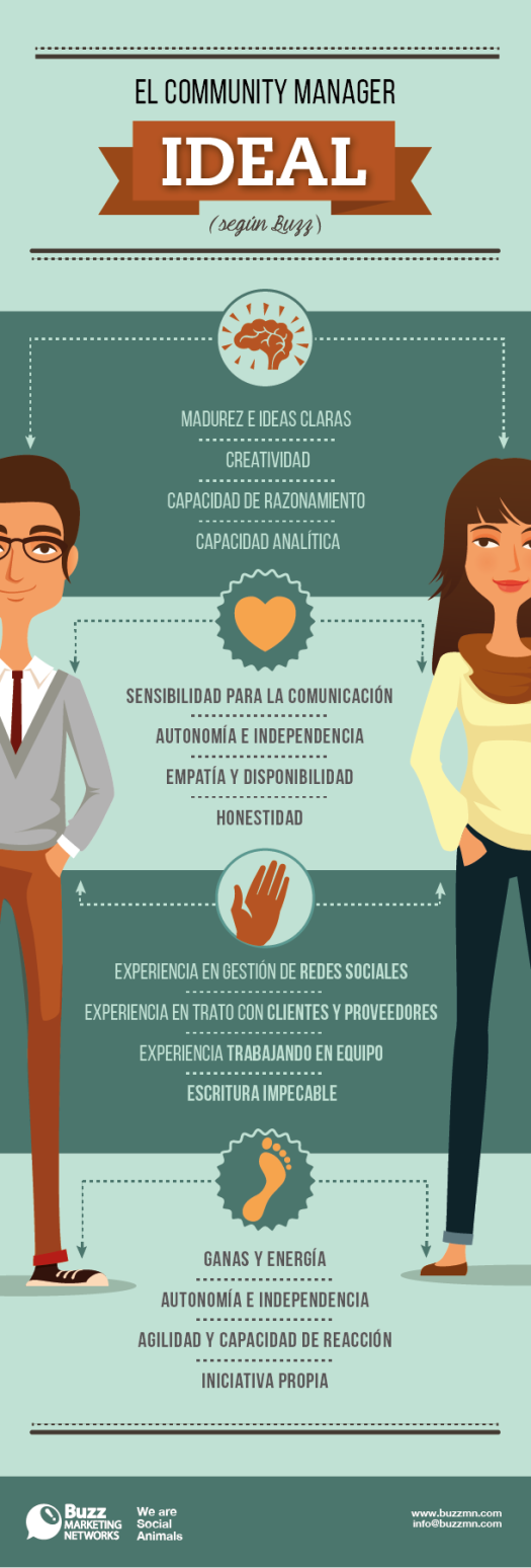 infografia_community-manager_ideal
